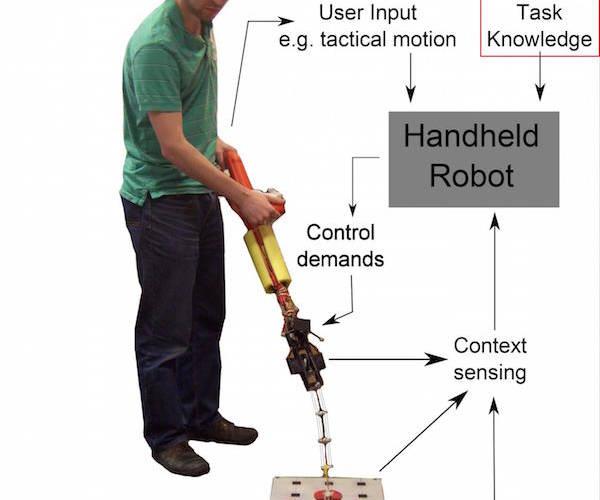 Intelligent handheld robots developed by Bristol University
