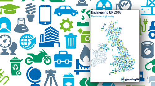 New report shows benefits of engineering to UK economy