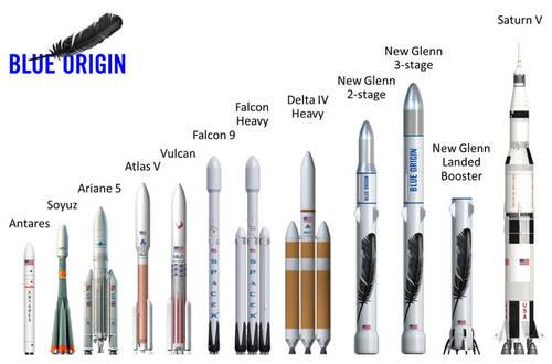 Blue Origin Reveal