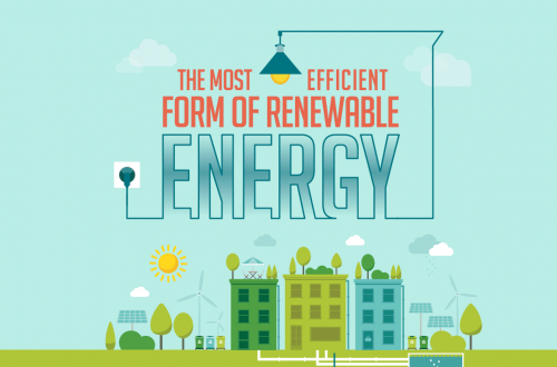 What Are The Most Efficient Forms of Renewable Energy — Born