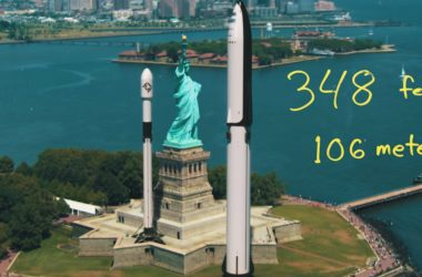 engineering careers  How the World's Tallest Rockets Stack Up